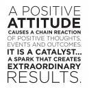 Positive Attitude Block Vinyl Wall Decal