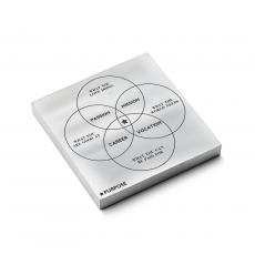 Executive Sculptures - Purpose Venn Diagram - Personalized Metal Paperweights